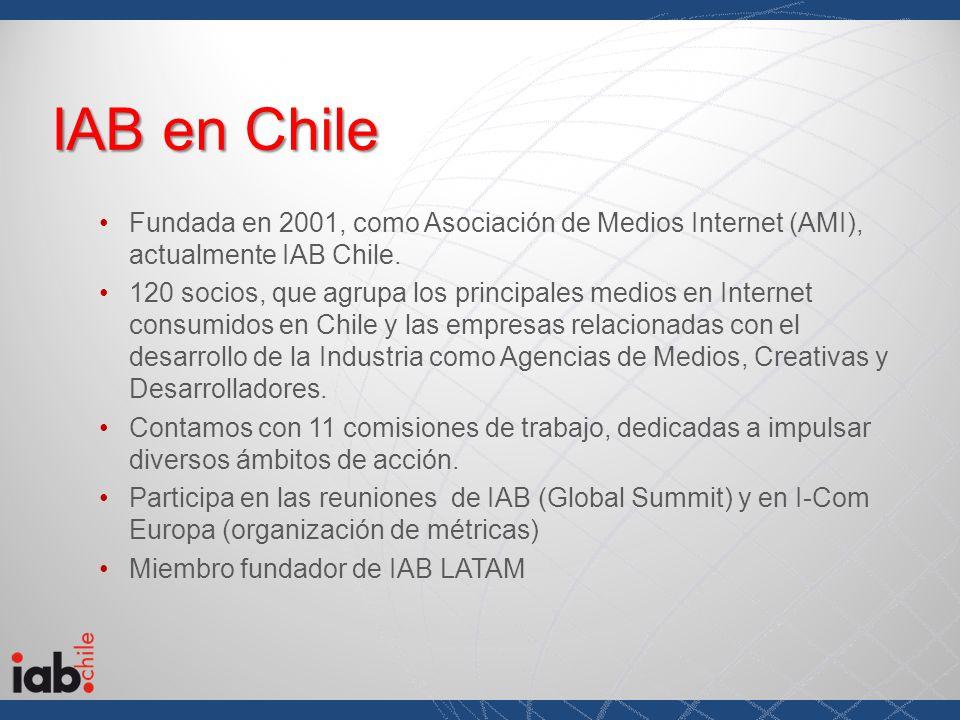 Fundada en 2001, como Asociación de Medios Internet (AMI), actualmente IAB Chile. 120 socios, que agrupa los principales medios en Internet consumidos