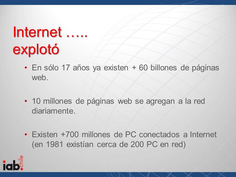 Internet ….. explotó En sólo 17 años ya existen + 60 billones de páginas web. 10 millones de páginas web se agregan a la red diariamente. Existen +700