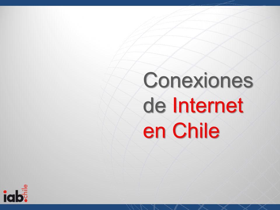 Conexiones de Internet en Chile