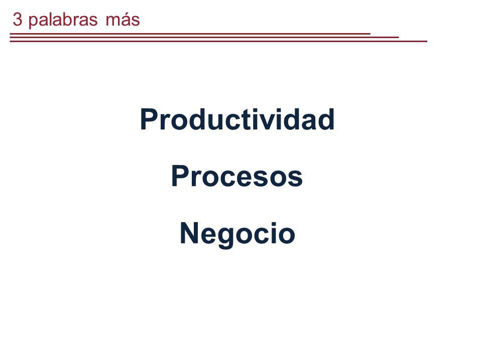 3 palabras más Productividad Procesos Negocio