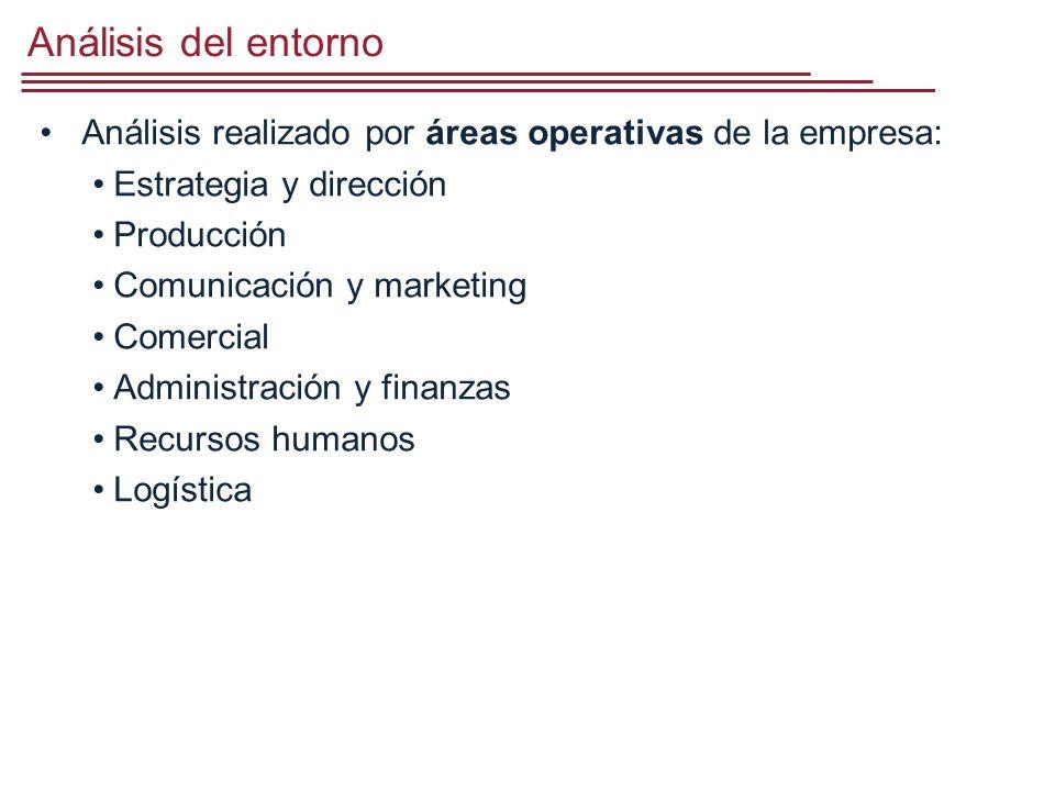 Análisis del entorno Análisis realizado por áreas operativas de la empresa: Estrategia y dirección Producción Comunicación y marketing Comercial Administración y finanzas Recursos humanos Logística