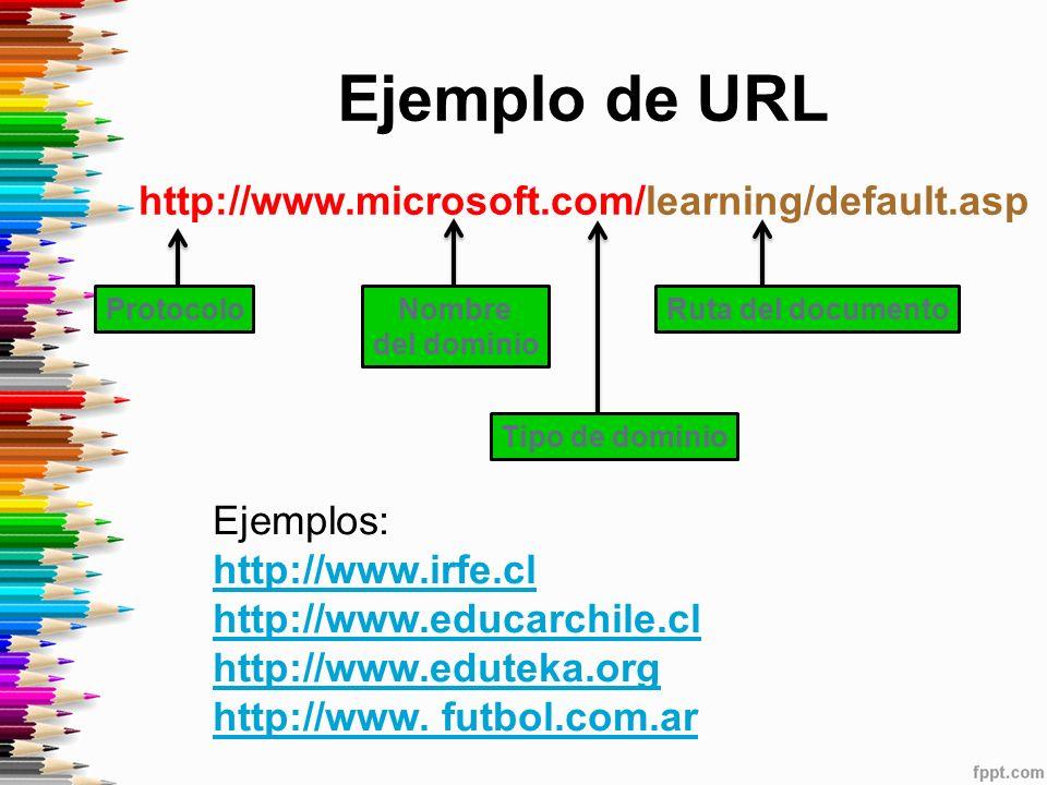 Ejemplo de URL ProtocoloNombre del dominio Tipo de dominio Ruta del documento http://www.microsoft.com/learning/default.asp Ejemplos: http://www.irfe.cl http://www.educarchile.cl http://www.eduteka.org http://www.