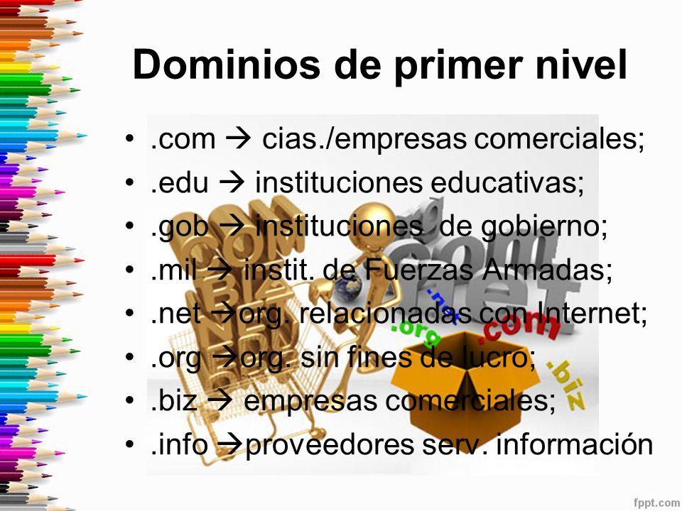 Dominios de primer nivel.com cias./empresas comerciales;.edu instituciones educativas;.gob instituciones de gobierno;.mil instit.