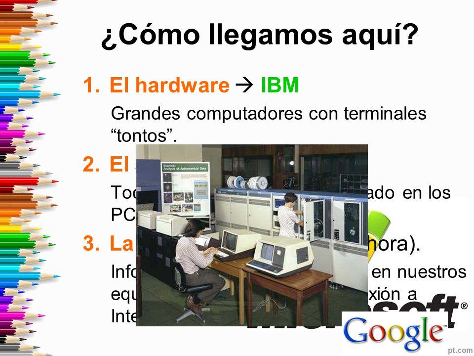 ¿Cómo llegamos aquí.1.El hardware IBM Grandes computadores con terminales tontos.