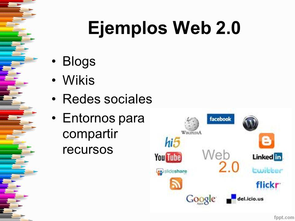 Ejemplos Web 2.0 Blogs Wikis Redes sociales Entornos para compartir recursos