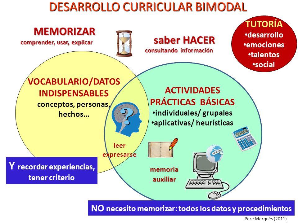 DESARROLLO CURRICULAR BIMODAL VOCABULARIO/DATOS INDISPENSABLES conceptos, personas, hechos… ACTIVIDADES PRÁCTICAS BÁSICAS individuales/ grupales aplic