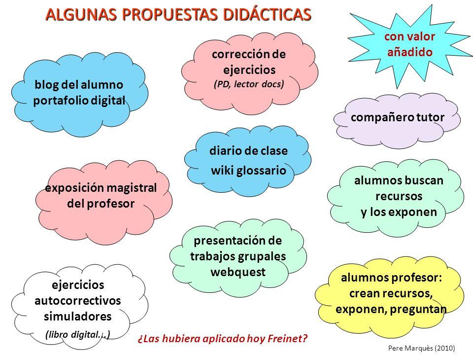 ALGUNAS PROPUESTAS DIDÁCTICAS blog del alumno portafolio digital alumnos buscan recursos y los exponen exposición magistral del profesor alumnos profe