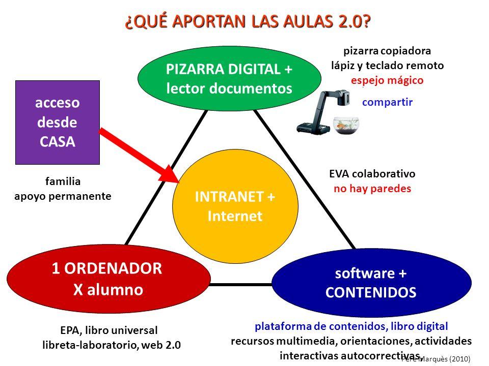 ALGUNAS VENTAJAS POTENCIALES… PDI y PC facilitan el desarrollo de competencias básicas.