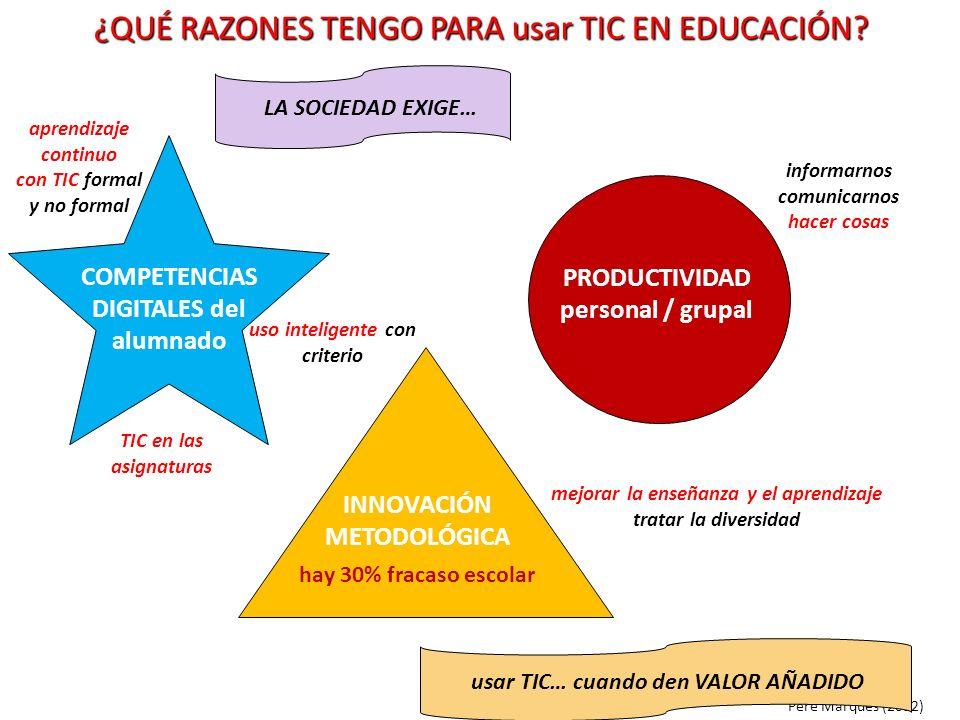 COMPETENCIAS DIGITALES del alumnado PRODUCTIVIDAD personal / grupal INNOVACIÓN METODOLÓGICA hay 30% fracaso escolar informarnos comunicarnos hacer cos