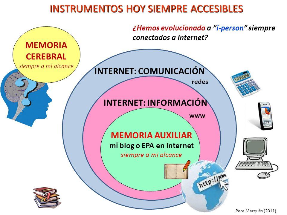 NUEVOSOBJETIVOS Qué aprender: contenidos, idiomas competencias,TIC, emocional… NUEVAS HERRAMIENTAS TIC Con qué: pizarra digital, aula 2.0, EVA, Internet NUEVAEVALUACIÓN memoria y hacer CON INTERNET CAMBIOSORGANIZACIÓNINFRAESTRUCTURAS NUEVAMETODOLOGÍA Cómo: actividades, roles, autonomía materias esenciales + interdiciplinar escuela, casa/familia, entorno Pere Marquès (2012)