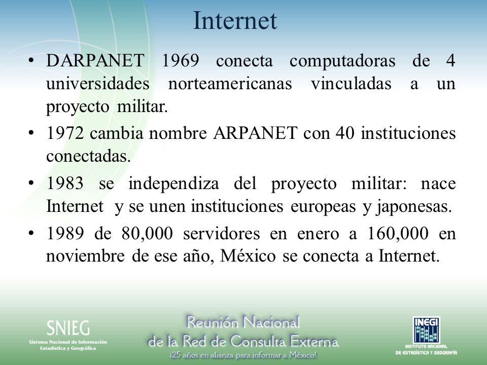 Internet DARPANET 1969 conecta computadoras de 4 universidades norteamericanas vinculadas a un proyecto militar. 1972 cambia nombre ARPANET con 40 ins