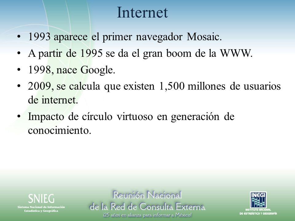 Internet 1993 aparece el primer navegador Mosaic. A partir de 1995 se da el gran boom de la WWW. 1998, nace Google. 2009, se calcula que existen 1,500