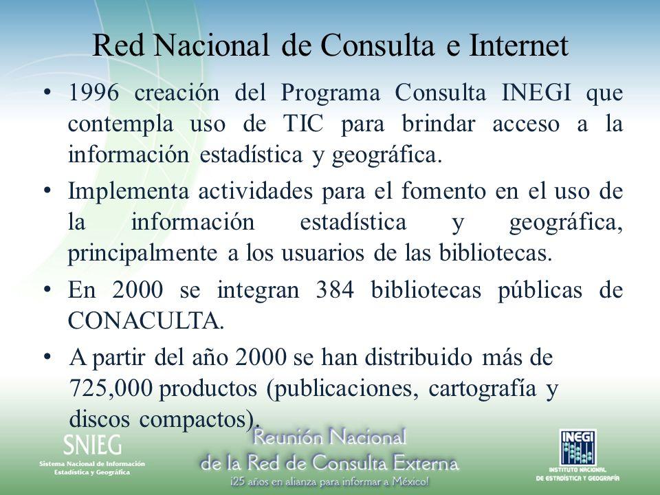 1996 creación del Programa Consulta INEGI que contempla uso de TIC para brindar acceso a la información estadística y geográfica. Implementa actividad