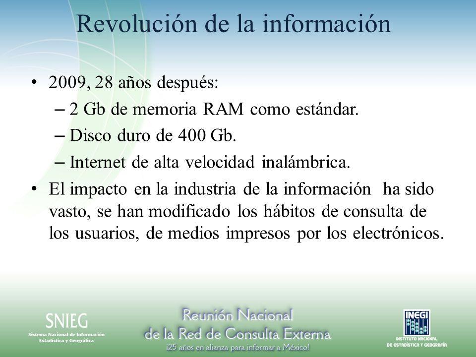 Revolución de la información 2009, 28 años después: –2 Gb de memoria RAM como estándar. –Disco duro de 400 Gb. –Internet de alta velocidad inalámbrica