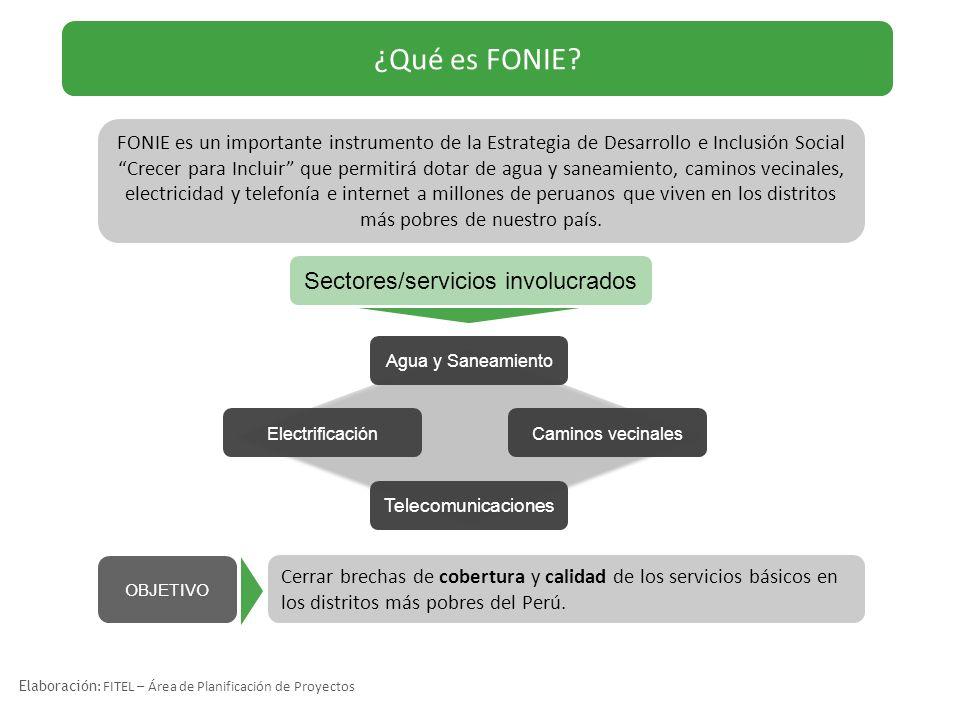 ¿Qué es FONIE? FONIE es un importante instrumento de la Estrategia de Desarrollo e Inclusión Social Crecer para Incluir que permitirá dotar de agua y