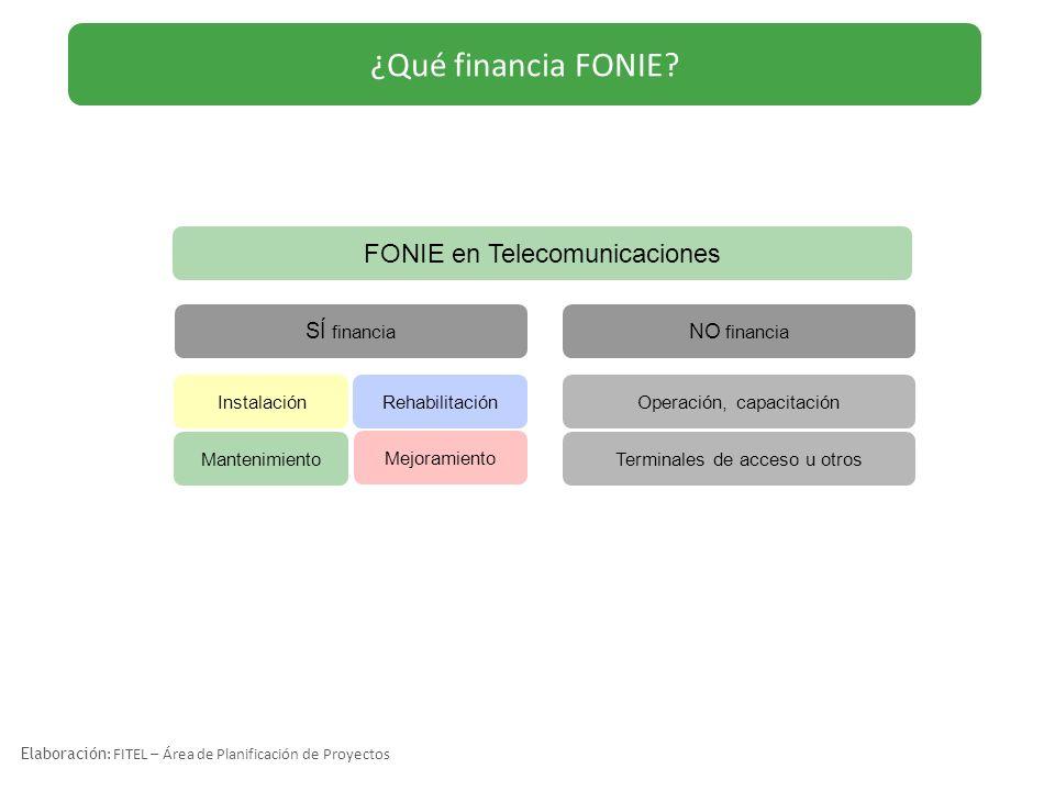 ¿Qué financia FONIE? Rehabilitación Mantenimiento Mejoramiento Instalación FONIE en Telecomunicaciones SÍ financia Operación, capacitación Elaboración
