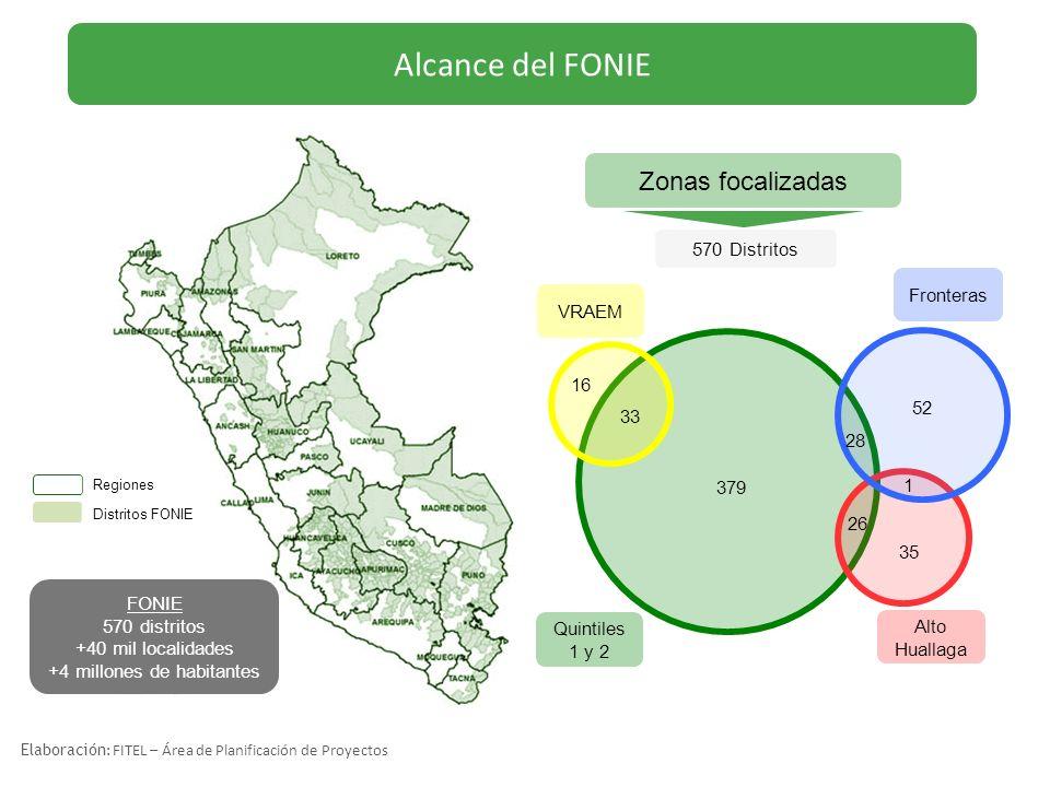 Alcance del FONIE VRAEM Quintiles 1 y 2 Alto Huallaga Fronteras 16 33 52 1 28 35 26 379 Zonas focalizadas FONIE 570 distritos +40 mil localidades +4 m
