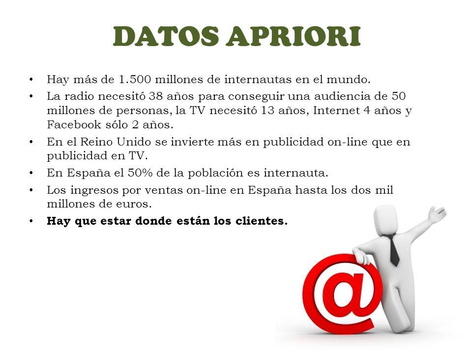 DATOS APRIORI Hay más de 1.500 millones de internautas en el mundo. La radio necesitó 38 años para conseguir una audiencia de 50 millones de personas,