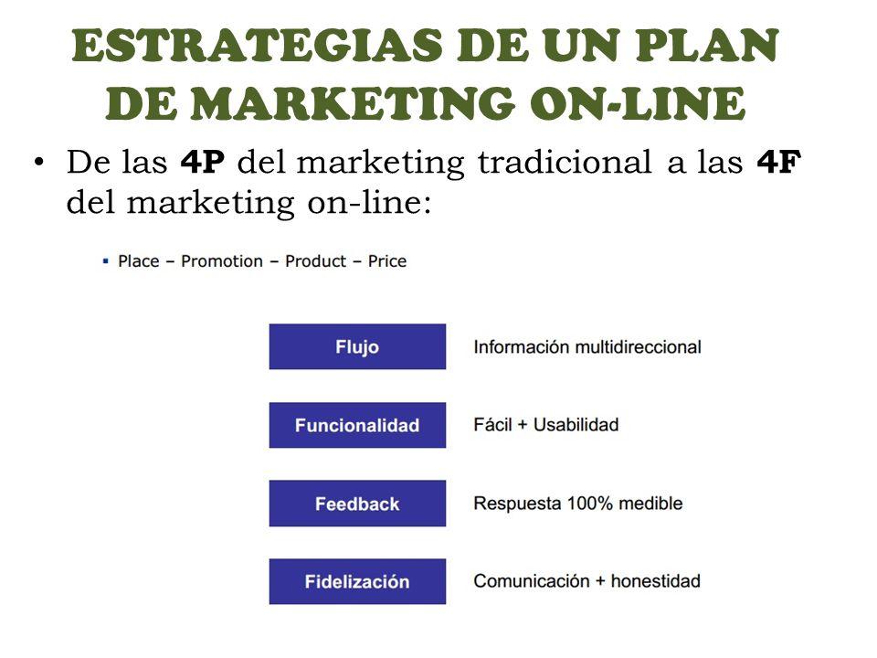 ESTRATEGIAS DE UN PLAN DE MARKETING ON-LINE De las 4P del marketing tradicional a las 4F del marketing on-line: