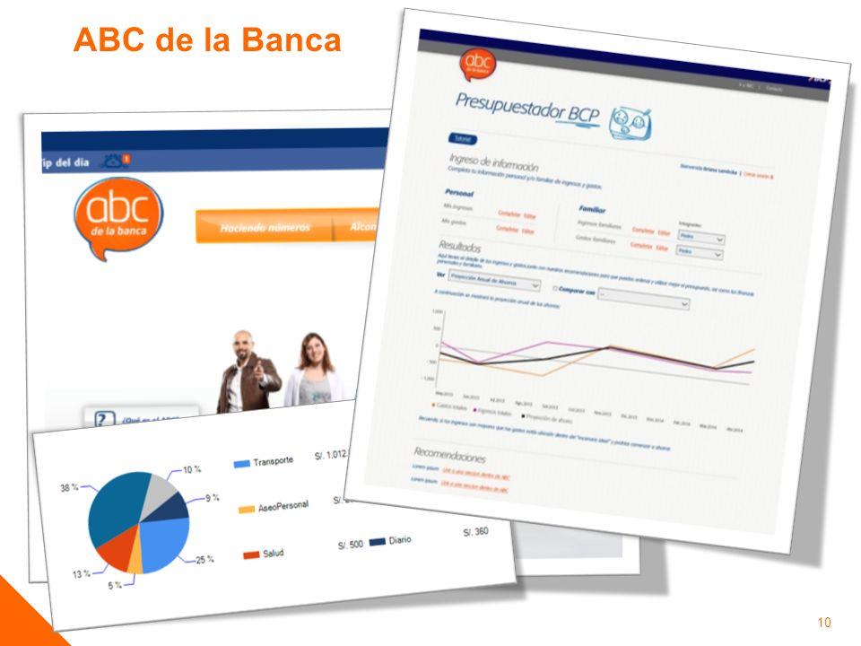 11 Crédito Hipotecario BCP Caso de éxito: Ganador del EFFIE DE ORO – Categoría servicios financieros