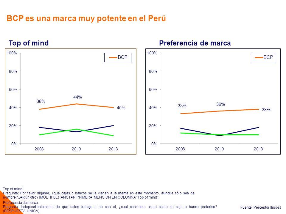Contexto de Internet en el Perú: 1/3 de la población con acceso a internet y niveles de uso altos para la región 3 I Internet World Stads 2012 I2 ComsCore Media Metrix 2012
