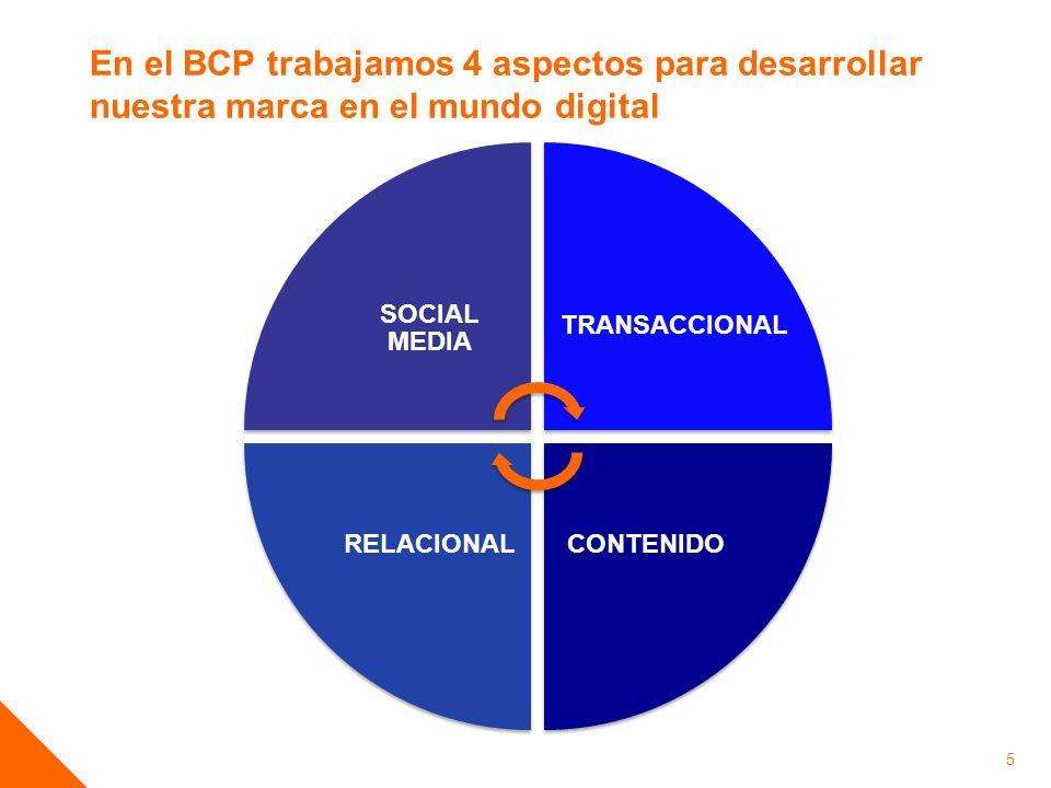 6 Banca por Internet Banca Celular SOCIAL MEDIA TRANSACCIONAL CONTENIDO RELACIONAL En el BCP trabajamos 4 aspectos para desarrollar nuestra marca en el mundo digital TRANSACCIONAL