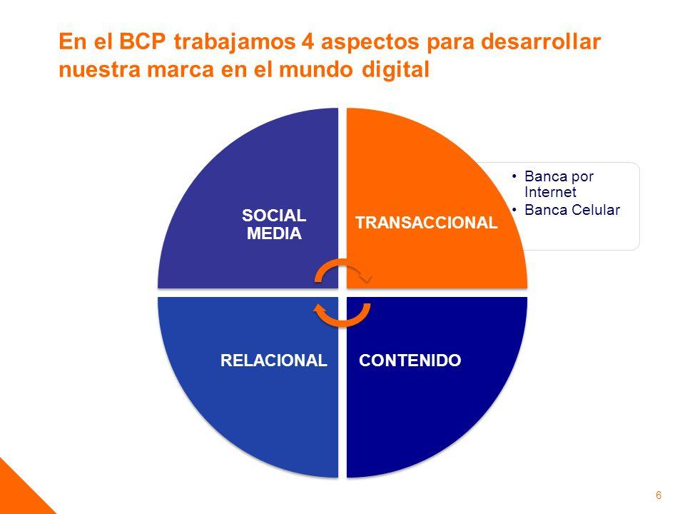 Banca por Internet: la primera en el Perú y la más apreciada por los clientes 7 Se realizan más de 16 millones de transacciones al mes que representan el 21% de las transacciones totales del BCP.