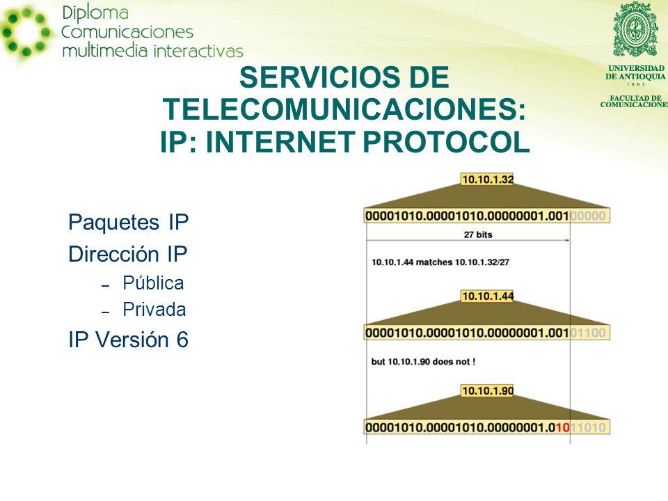Paquetes IP Dirección IP – Pública – Privada IP Versión 6 SERVICIOS DE TELECOMUNICACIONES: IP: INTERNET PROTOCOL