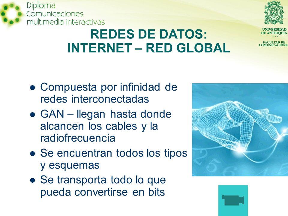 Compuesta por infinidad de redes interconectadas GAN – llegan hasta donde alcancen los cables y la radiofrecuencia Se encuentran todos los tipos y esq