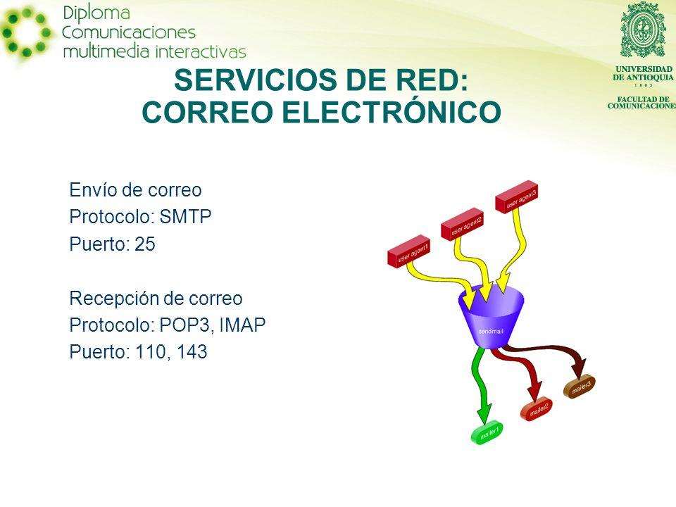 Envío de correo Protocolo: SMTP Puerto: 25 Recepción de correo Protocolo: POP3, IMAP Puerto: 110, 143 SERVICIOS DE RED: CORREO ELECTRÓNICO