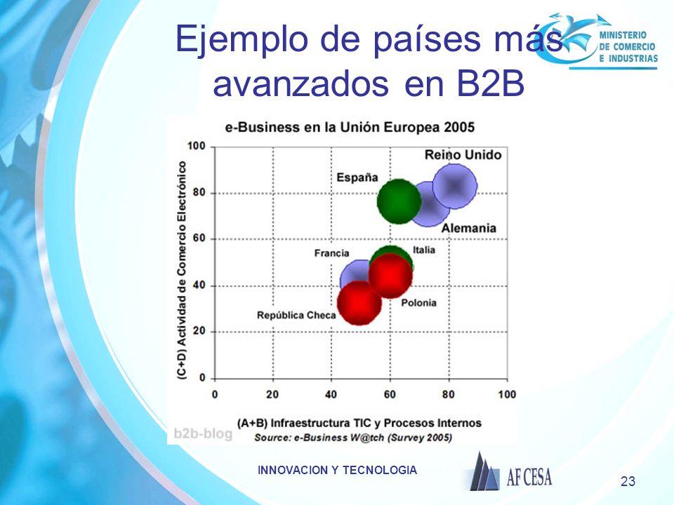 INNOVACION Y TECNOLOGIA 23 Ejemplo de países más avanzados en B2B
