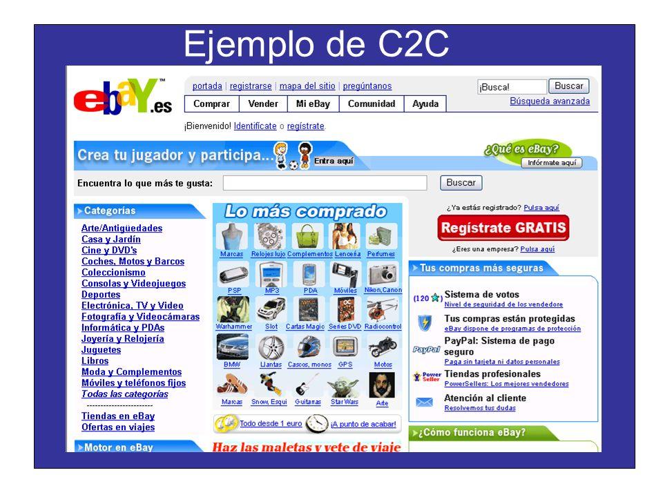 Ejemplo de C2C