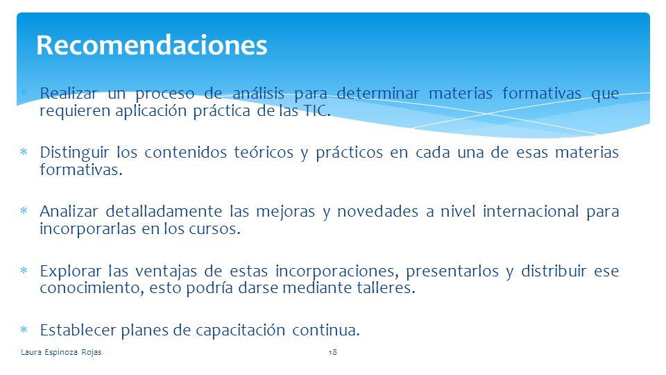 Laura Espinoza Rojas18 Realizar un proceso de análisis para determinar materias formativas que requieren aplicación práctica de las TIC. Distinguir lo