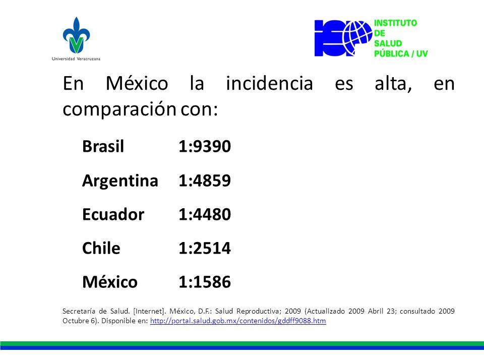 En México la incidencia es alta, en comparación con: Secretaría de Salud. [Internet]. México, D.F.: Salud Reproductiva; 2009 (Actualizado 2009 Abril 2
