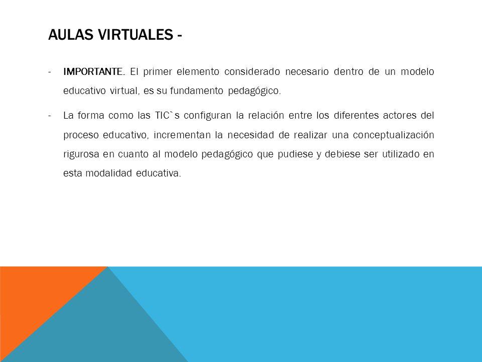 AULAS VIRTUALES - -IMPORTANTE. El primer elemento considerado necesario dentro de un modelo educativo virtual, es su fundamento pedagógico. -La forma