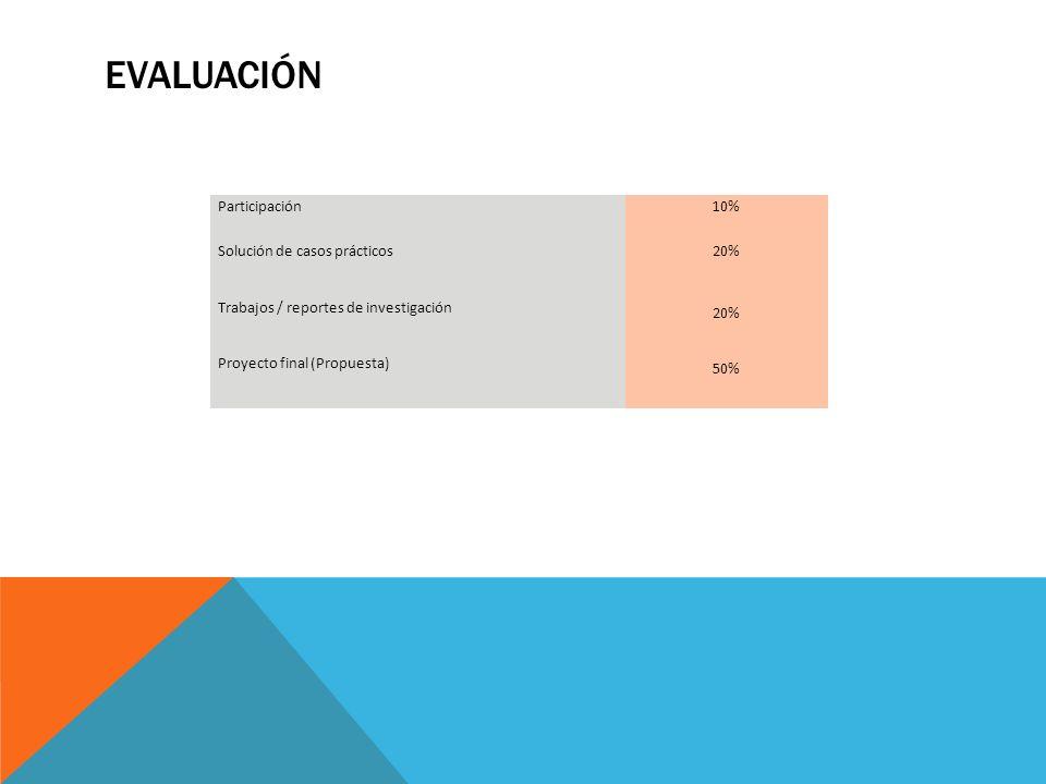 EVALUACIÓN Participación10% Solución de casos prácticos 20% Trabajos / reportes de investigación 20% Proyecto final (Propuesta) 50%
