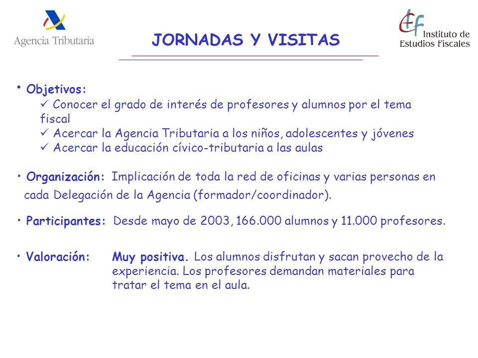 JORNADAS Y VISITAS Participantes: Desde mayo de 2003, 166.000 alumnos y 11.000 profesores. Valoración: Muy positiva. Los alumnos disfrutan y sacan pro