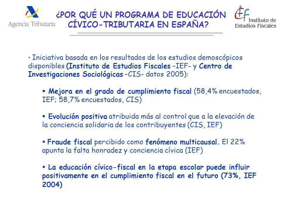 ¿POR QUÉ UN PROGRAMA DE EDUCACIÓN CÍVICO-TRIBUTARIA EN ESPAÑA? Iniciativa basada en los resultados de los estudios demoscópicos disponibles (Instituto