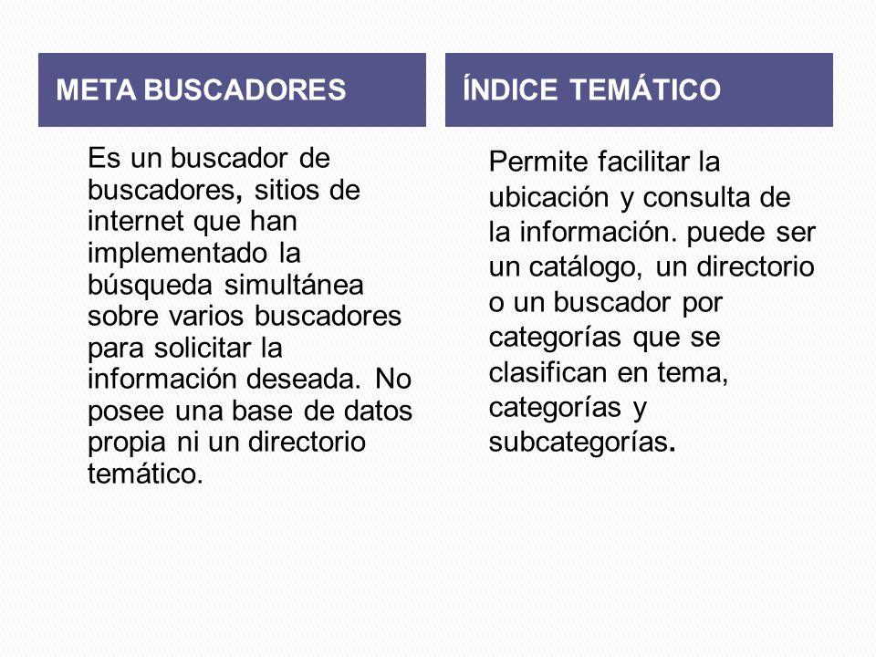 META BUSCADORESÍNDICE TEMÁTICO Es un buscador de buscadores, sitios de internet que han implementado la búsqueda simultánea sobre varios buscadores pa