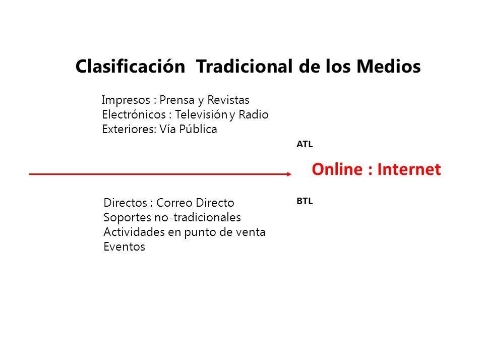 Clasificación Tradicional de los Medios ATL BTL Impresos : Prensa y Revistas Electrónicos : Televisión y Radio Exteriores: Vía Pública Online : Intern