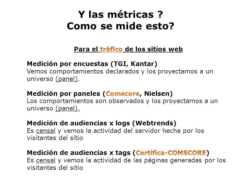 Certifica Metric (Comscore): Software de gestión para conocer las métricas de los sitios web, trabaja con método censal – todos los usuarios conectados que ingresan a los sitios web.