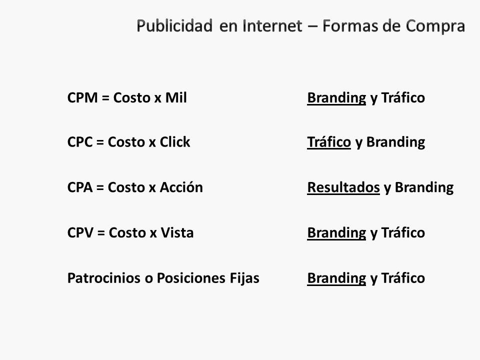 CPM = Costo x MilBranding y Tráfico CPC = Costo x ClickTráfico y Branding CPA = Costo x AcciónResultados y Branding CPV = Costo x VistaBranding y Tráfico Patrocinios o Posiciones FijasBranding y Tráfico