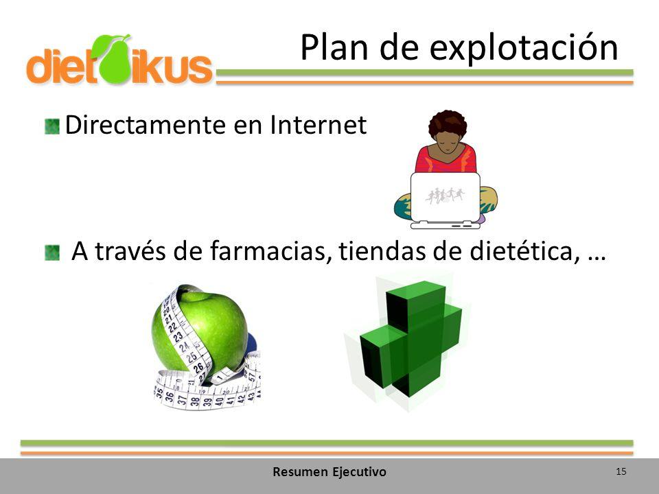 Plan de explotación Directamente en Internet A través de farmacias, tiendas de dietética, … 15 Resumen Ejecutivo