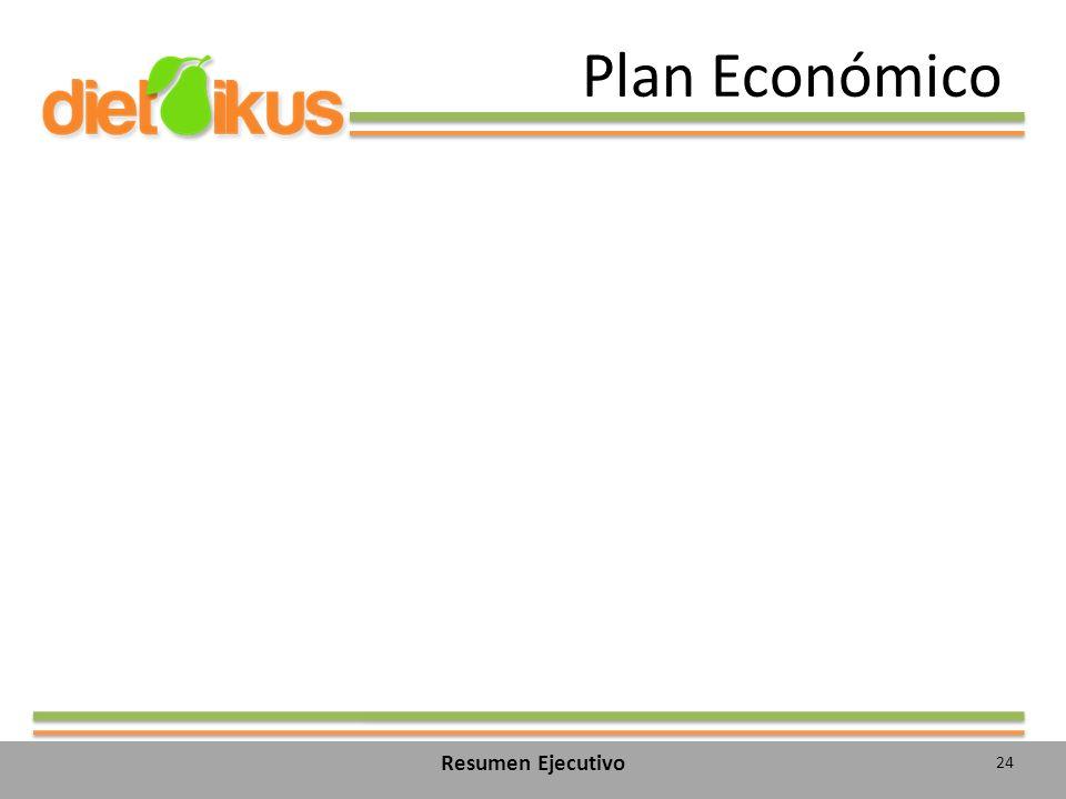 Plan Económico 24 Resumen Ejecutivo