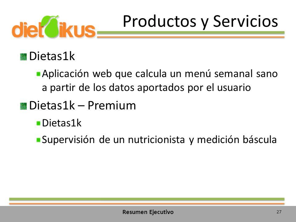 Productos y Servicios Dietas1k Aplicación web que calcula un menú semanal sano a partir de los datos aportados por el usuario Dietas1k – Premium Dietas1k Supervisión de un nutricionista y medición báscula 27 Resumen Ejecutivo