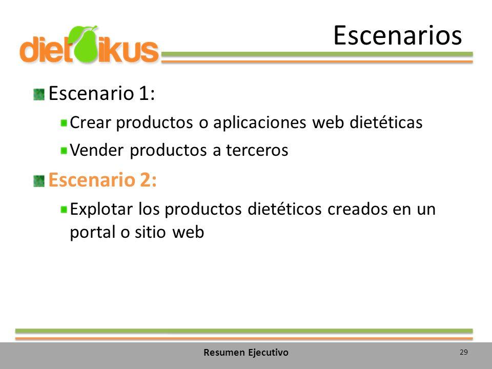 Escenarios Escenario 1: Crear productos o aplicaciones web dietéticas Vender productos a terceros Escenario 2: Explotar los productos dietéticos creados en un portal o sitio web 29 Resumen Ejecutivo