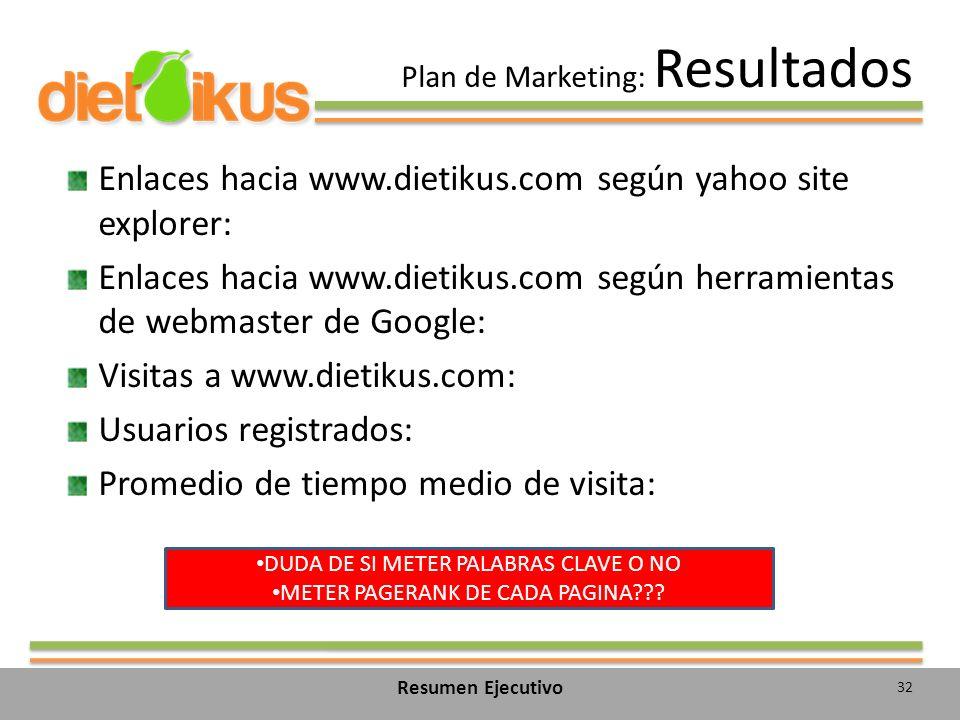 Enlaces hacia www.dietikus.com según yahoo site explorer: Enlaces hacia www.dietikus.com según herramientas de webmaster de Google: Visitas a www.dietikus.com: Usuarios registrados: Promedio de tiempo medio de visita: 32 Resumen Ejecutivo Plan de Marketing: Resultados DUDA DE SI METER PALABRAS CLAVE O NO METER PAGERANK DE CADA PAGINA???