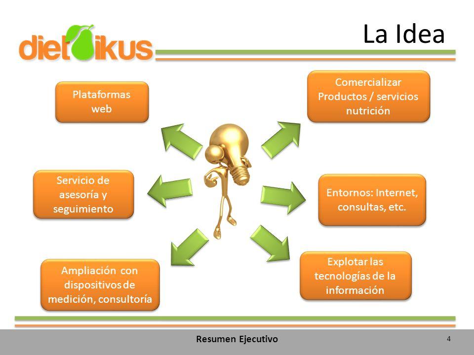 La Idea 4 Resumen Ejecutivo Servicio de asesoría y seguimiento Ampliación con dispositivos de medición, consultoría Entornos: Internet, consultas, etc.