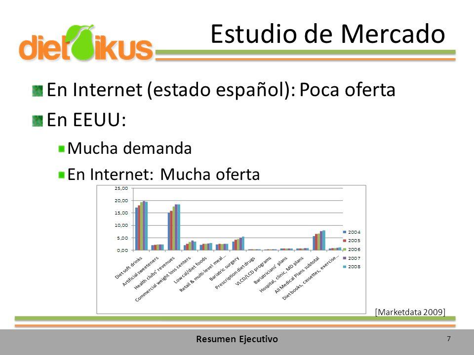Estudio de Mercado En Internet (estado español): Poca oferta En EEUU: Mucha demanda En Internet: Mucha oferta [Marketdata 2009] 7 Resumen Ejecutivo
