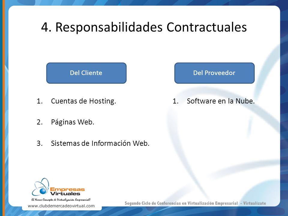 1.Cuentas de Hosting. 2.Páginas Web. 3.Sistemas de Información Web. 1.Software en la Nube. Del ClienteDel Proveedor